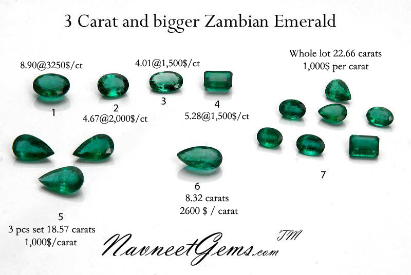 Emerald Infomration Quality Price And Treatment