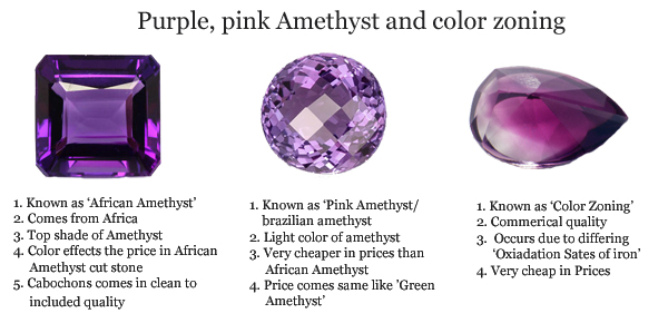 Amethyst brazil and african