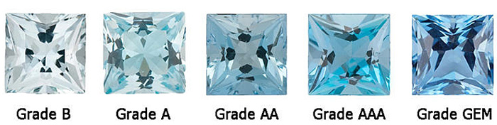 What are Aquamarine? Where you can find it?