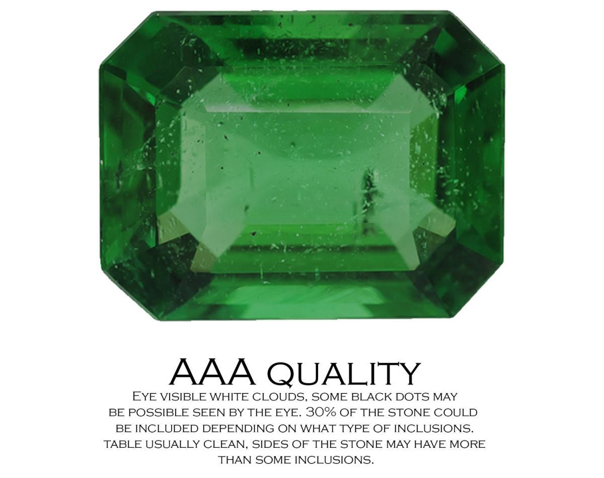 Emerald quality chart1-3