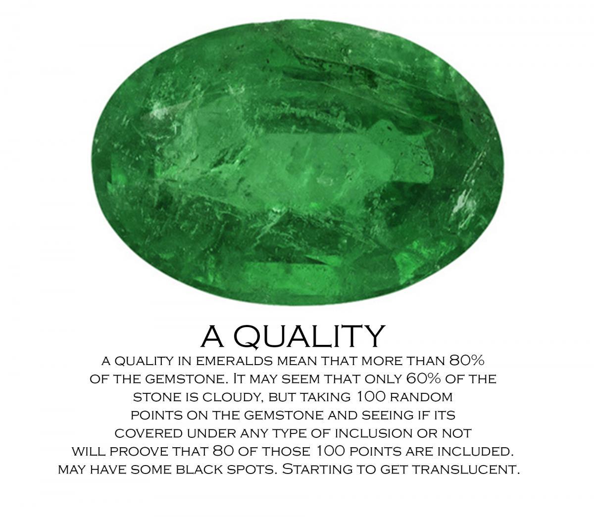 Emerald quality chart3-1