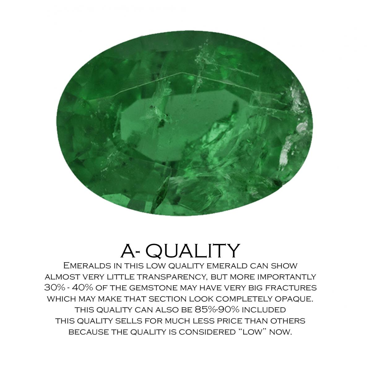 Emerald quality chart3-2