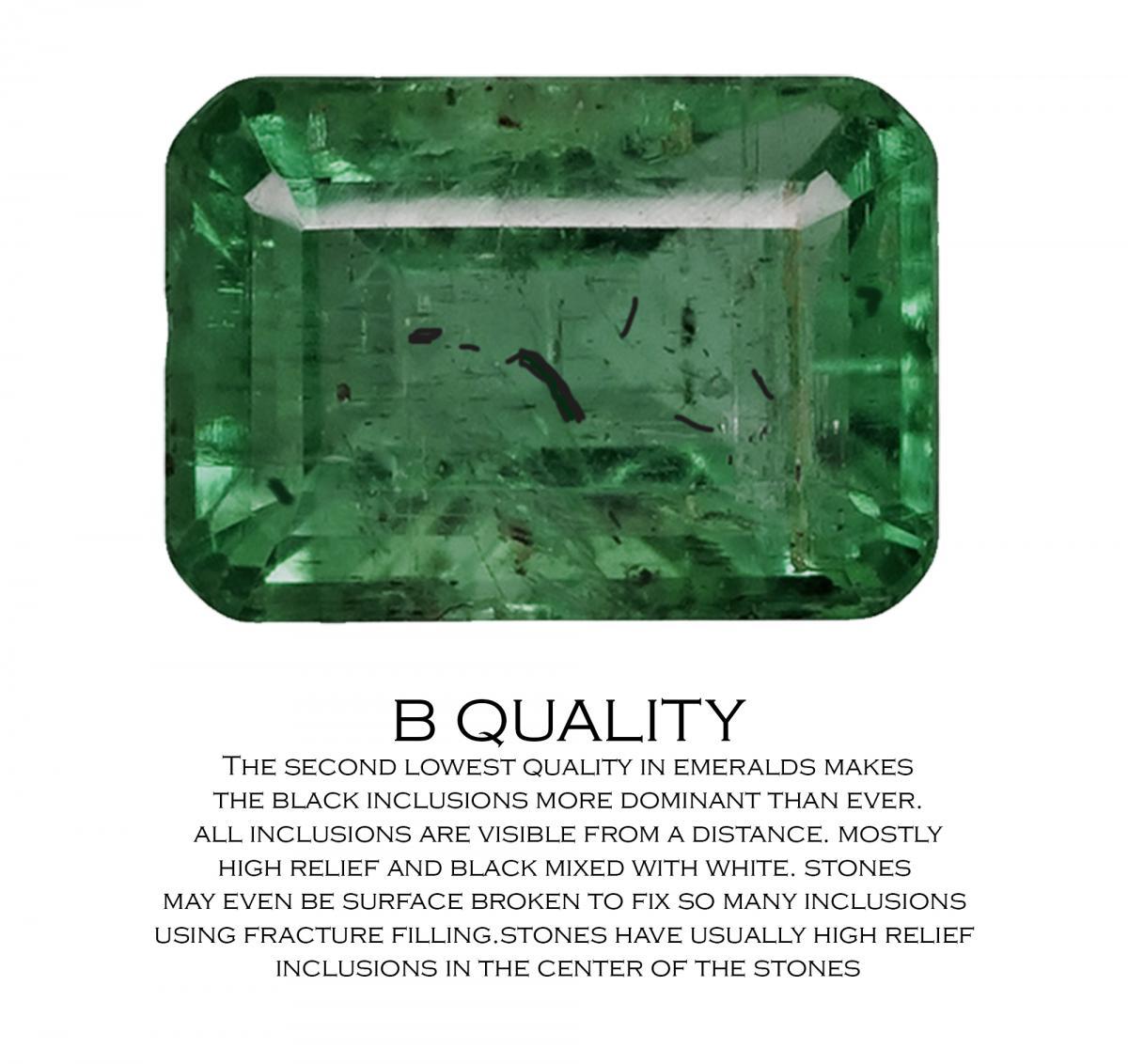 Emerald quality chart3-3