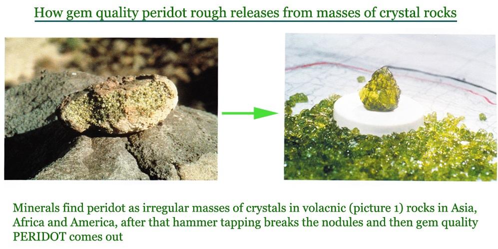 Peridot crystals