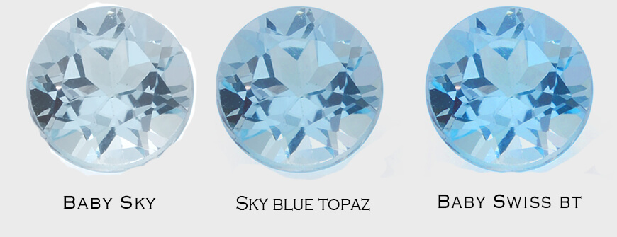 Sky blue topaz color chart
