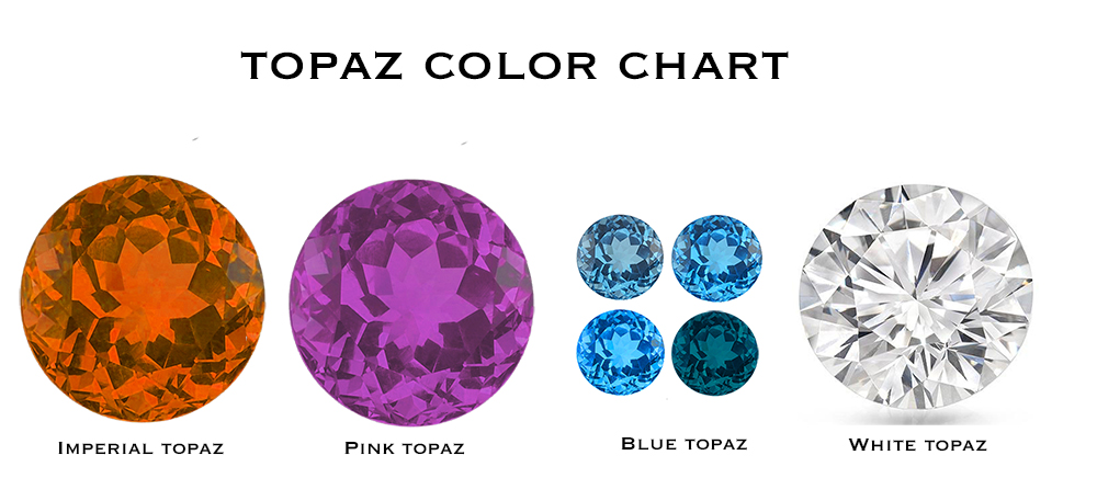 Topaz Archives - Wholesale Gemstones & Jewelry - Semi ...