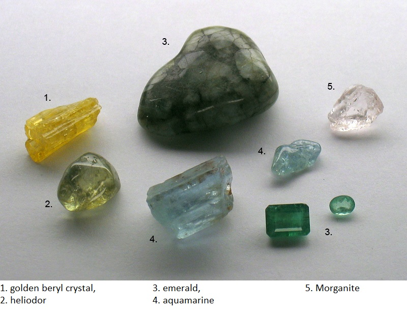is difference between Emerald and green Beryl