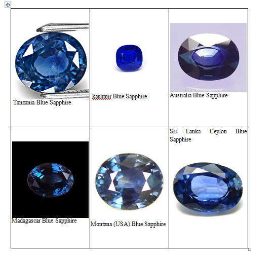 blue sapphire from different origin