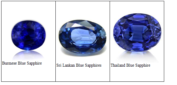 Understanding Pricing Of Blue Sapphire Gemstones