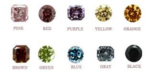 diamonds colors